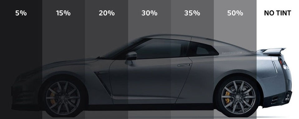 Different Types of Best Ceramic Window Tint for Your Car